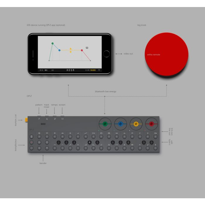 Teenage Engineering OP-Z Portable All-In-One Synthesizer Diagram