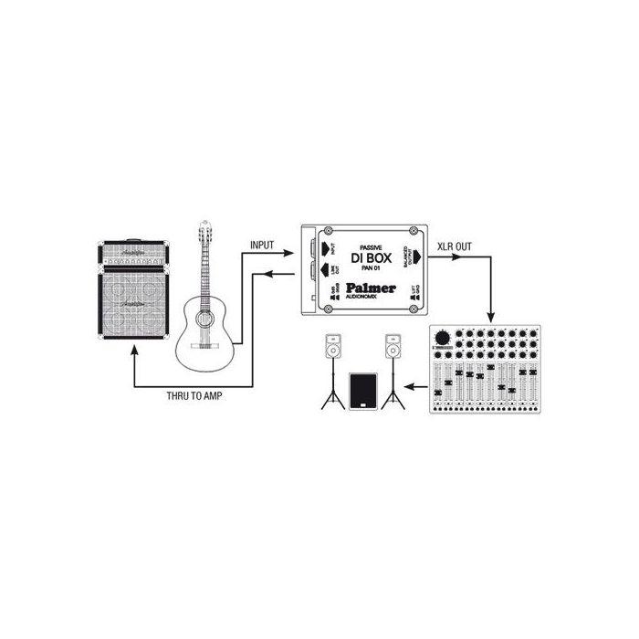 <Palmer PAN 01 Passsive DI Box Setup